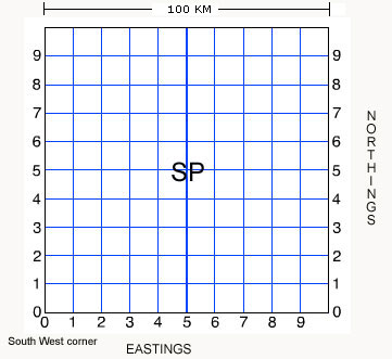 The grid square SP